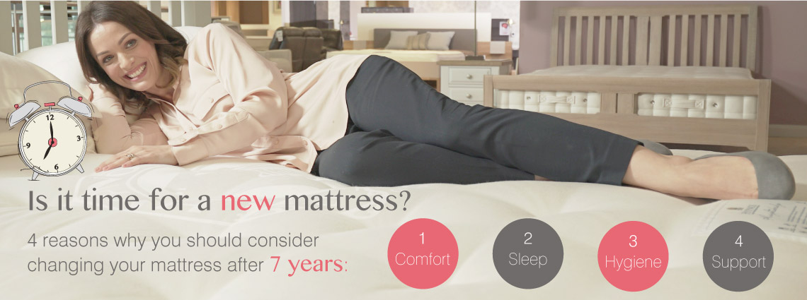 Is it time to replace your mattress
